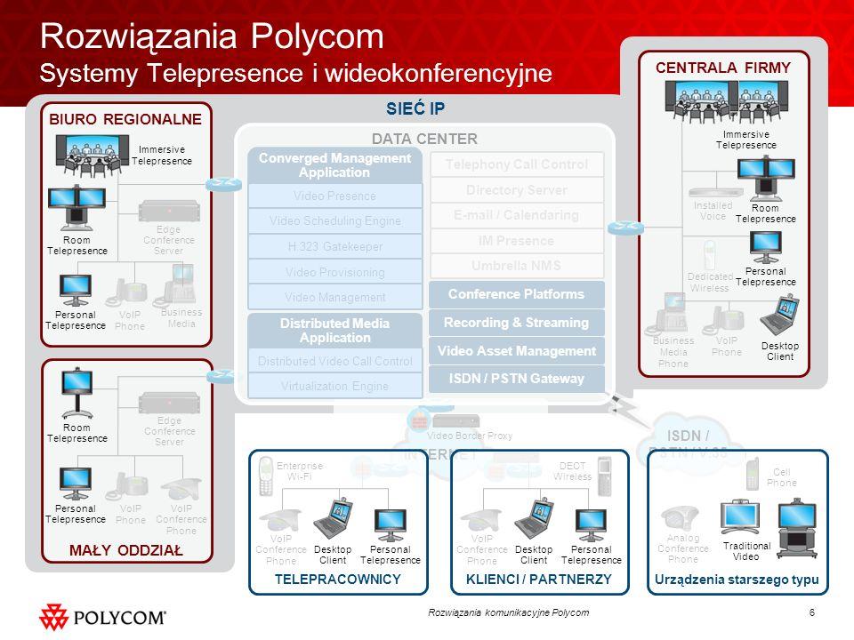 Rozwiązania Polycom Systemy Telepresence i wideokonferencyjne