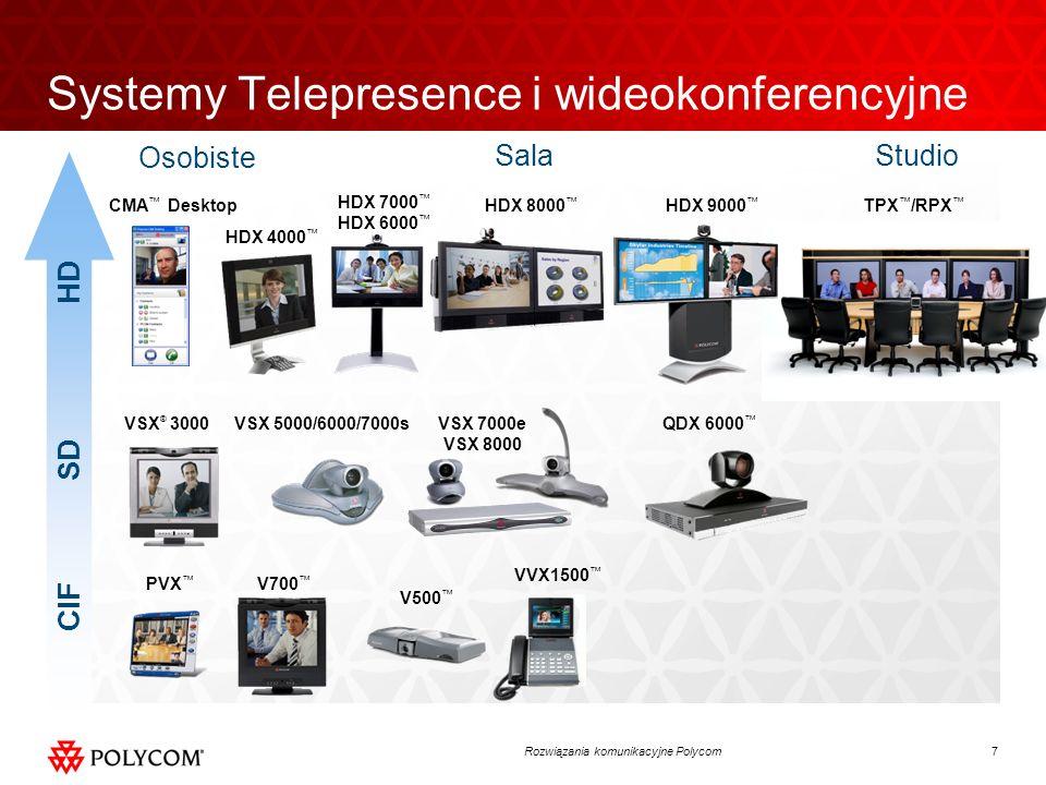 Systemy Telepresence i wideokonferencyjne