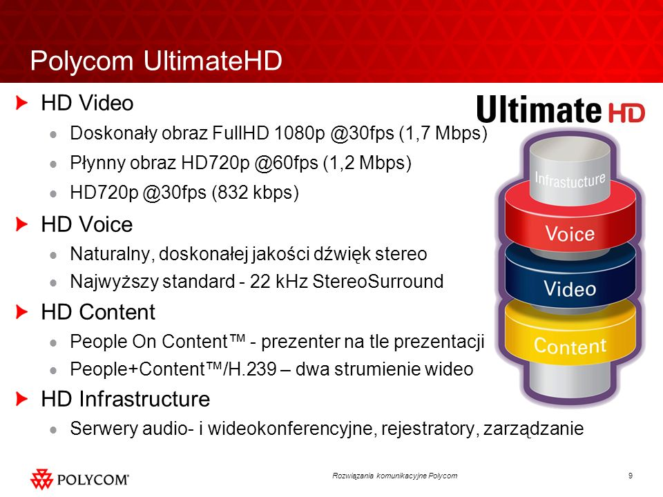 Polycom UltimateHD HD Video HD Voice HD Content HD Infrastructure