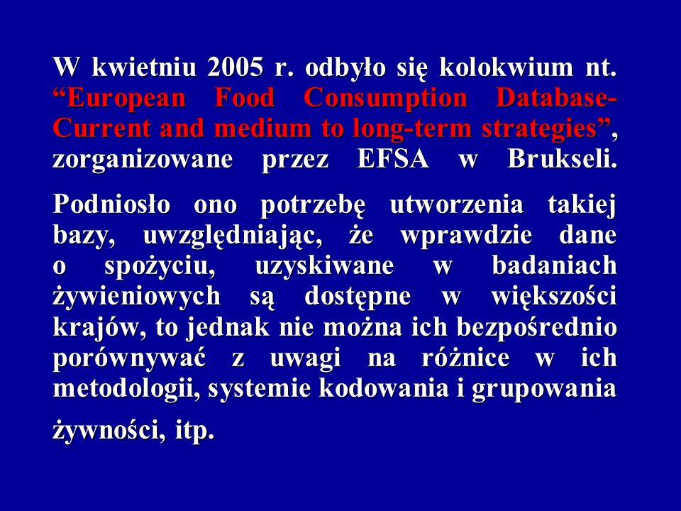 W kwietniu 2005 r. odbyło się kolokwium nt
