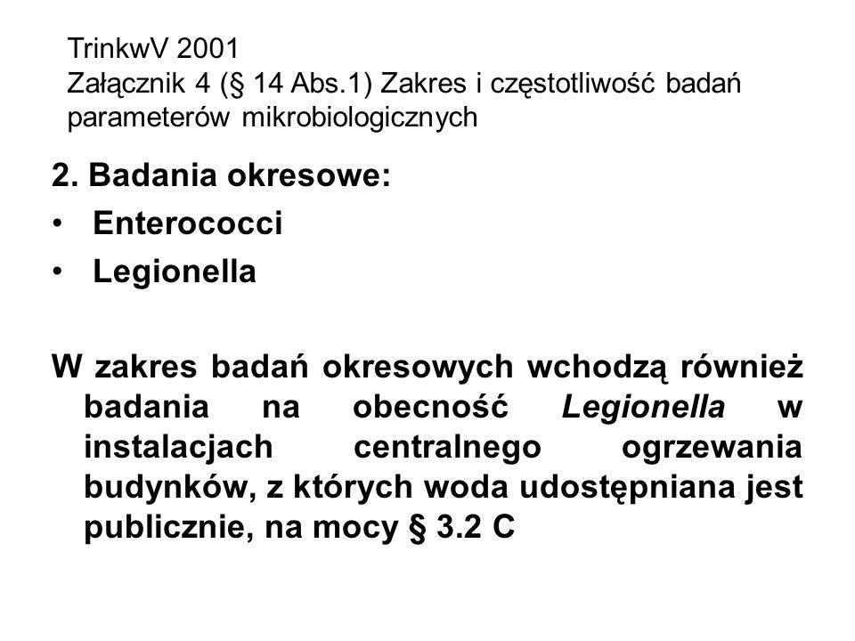 2. Badania okresowe: Enterococci Legionella