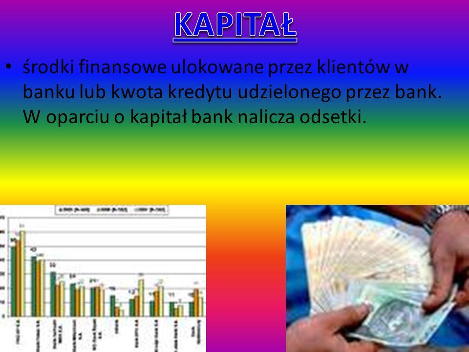 KAPITAŁ środki finansowe ulokowane przez klientów w banku lub kwota kredytu udzielonego przez bank.