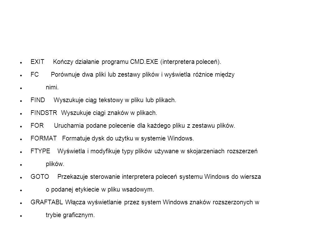 EXIT Kończy działanie programu CMD.EXE (interpretera poleceń).