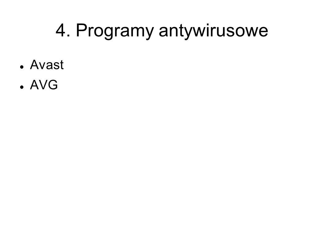 4. Programy antywirusowe
