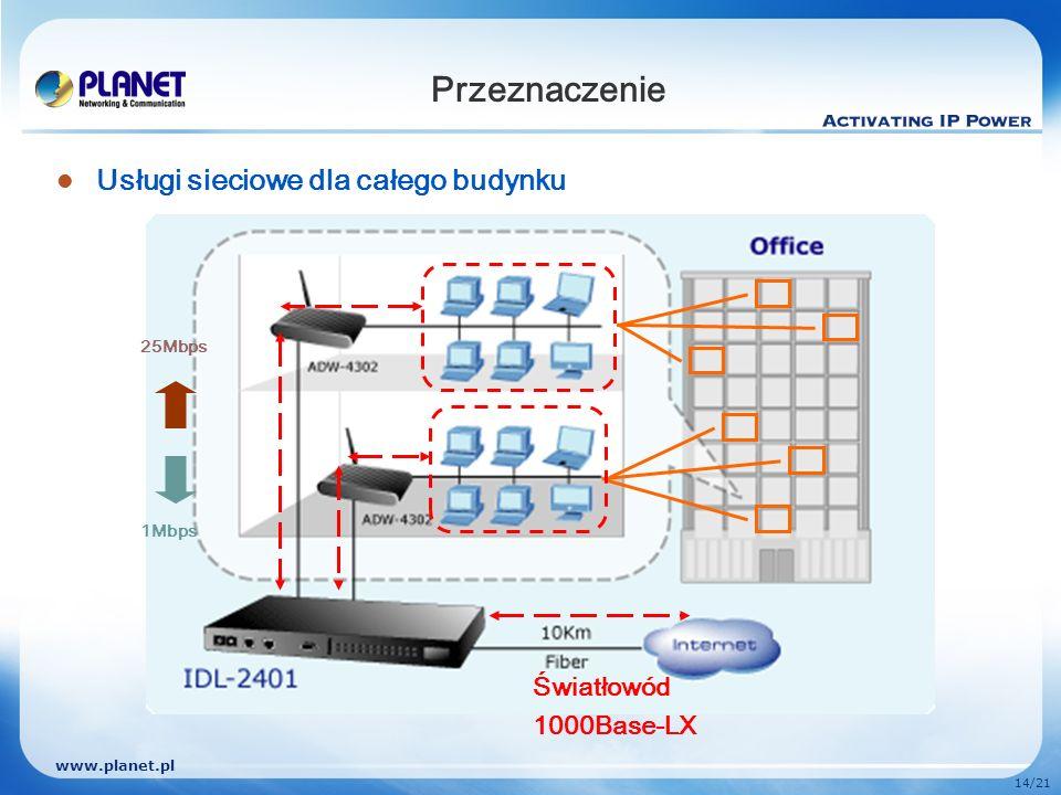 Przeznaczenie Usługi sieciowe dla całego budynku Światłowód