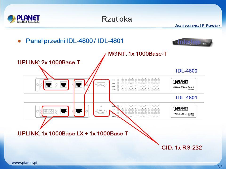 Rzut oka Panel przedni IDL-4800 / IDL-4801 Interfejs