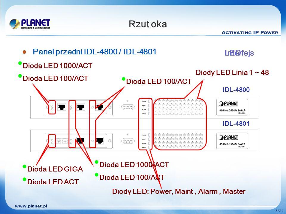 Rzut oka Panel przedni IDL-4800 / IDL-4801 Interfejs LED