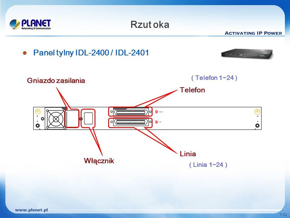 Rzut oka Panel tylny IDL-2400 / IDL-2401 Gniazdo zasilania Telefon