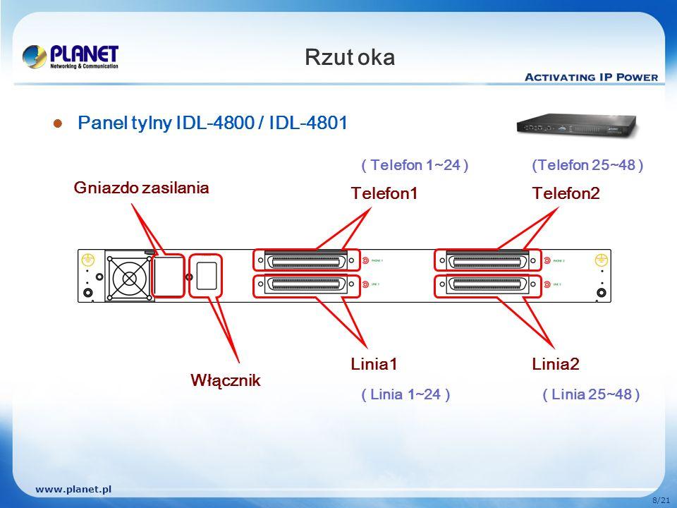 Rzut oka Panel tylny IDL-4800 / IDL-4801 Gniazdo zasilania Telefon1