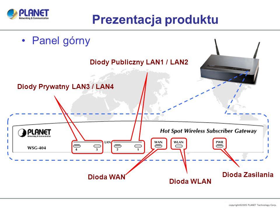 Prezentacja produktu Panel górny Diody Publiczny LAN1 / LAN2