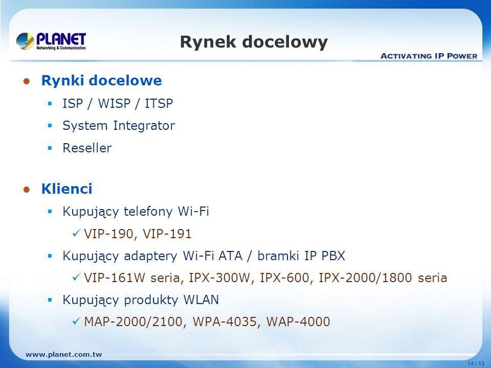 Rynek docelowy Rynki docelowe Klienci ISP / WISP / ITSP