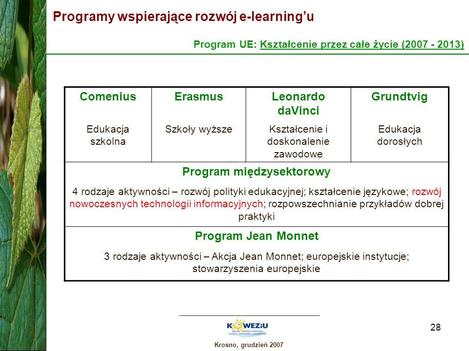 Programy wspierające rozwój e-learning'u Program międzysektorowy