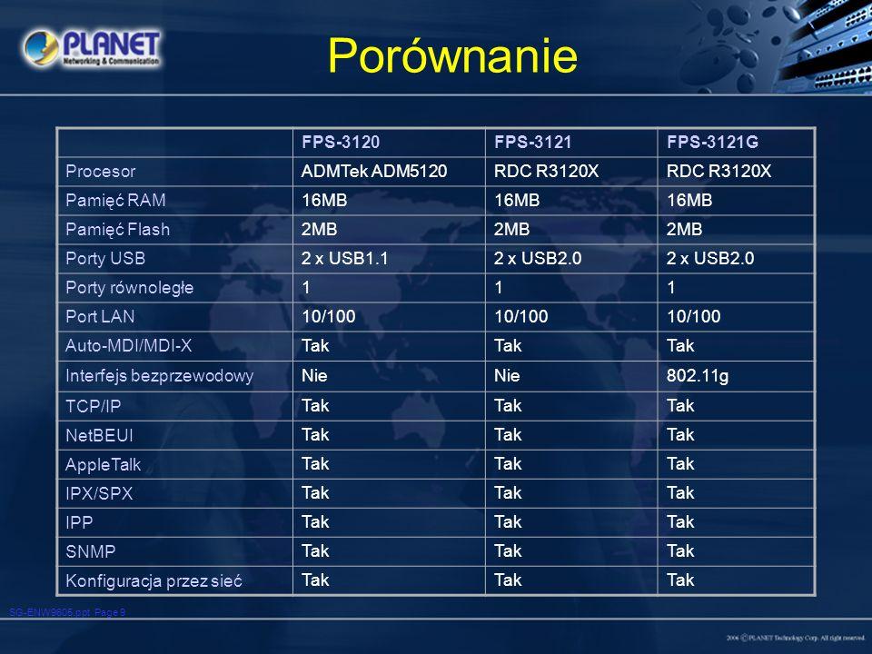 Porównanie FPS-3120 FPS-3121 FPS-3121G Procesor ADMTek ADM5120