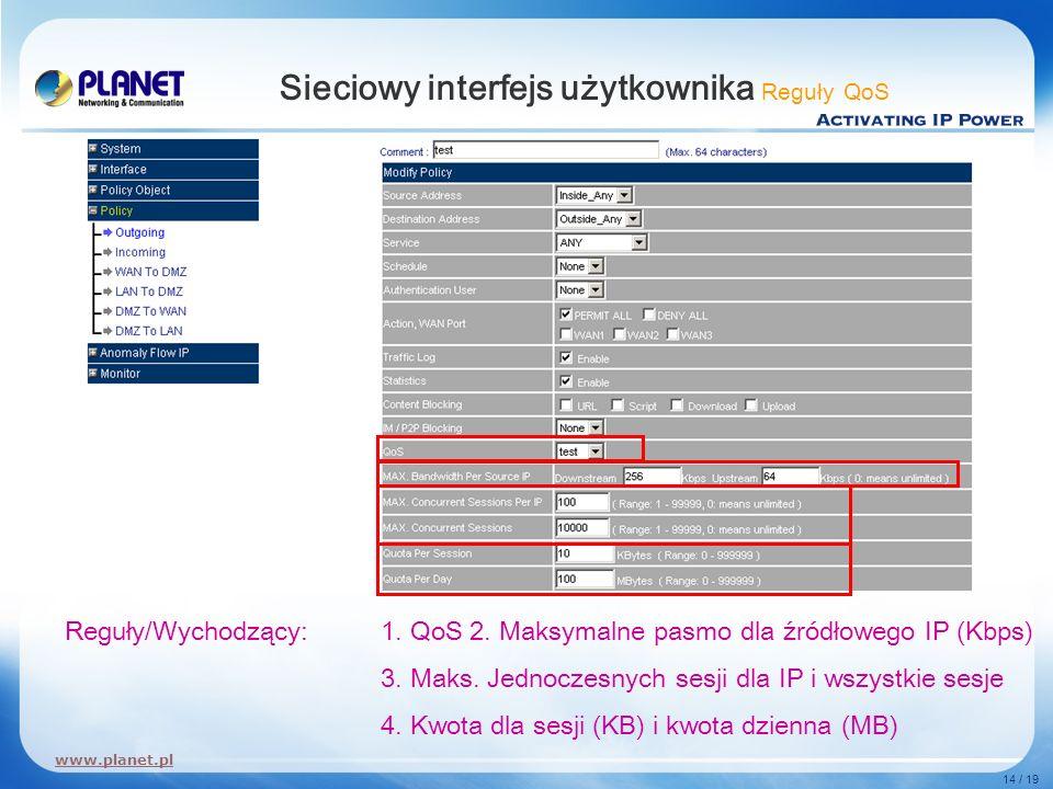 Sieciowy interfejs użytkownika Reguły QoS