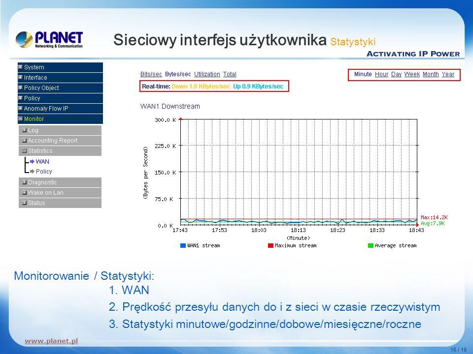Sieciowy interfejs użytkownika Statystyki