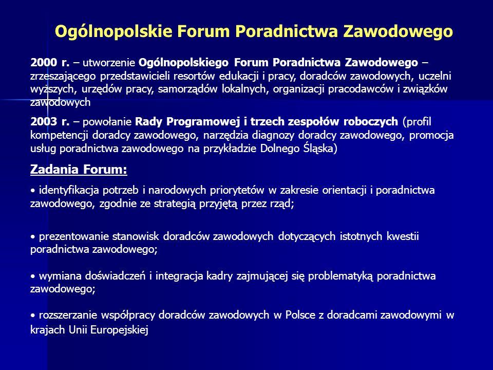 Ogólnopolskie Forum Poradnictwa Zawodowego