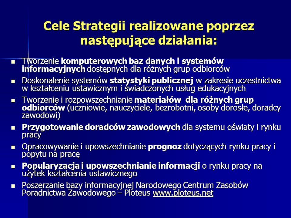 Cele Strategii realizowane poprzez następujące działania: