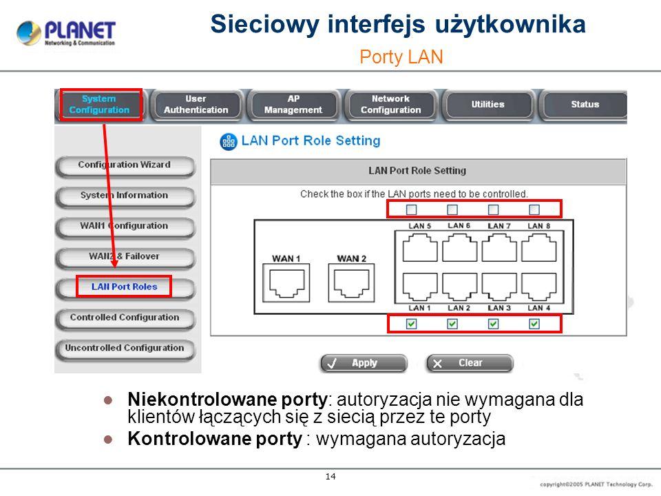 Sieciowy interfejs użytkownika Porty LAN