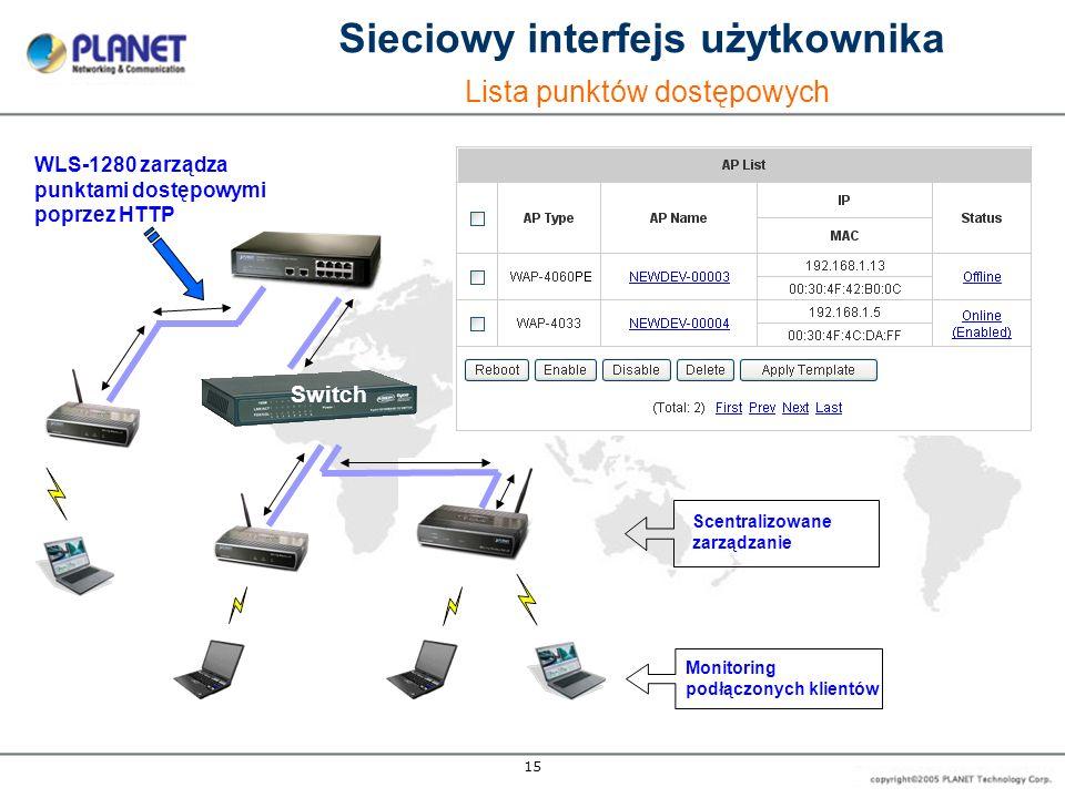 Sieciowy interfejs użytkownika Lista punktów dostępowych