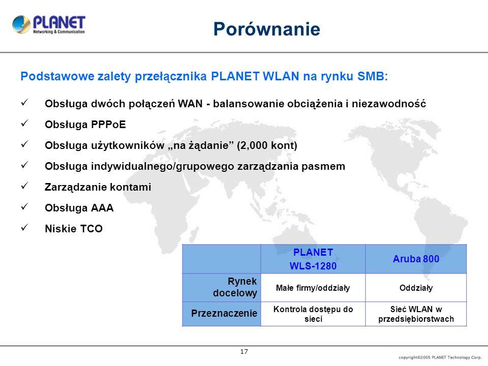 Kontrola dostępu do sieci Sieć WLAN w przedsiębiorstwach