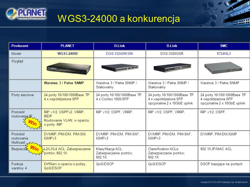 WGS3-24000 a konkurencja Win Win Producent PLANET D-Link SMC Model