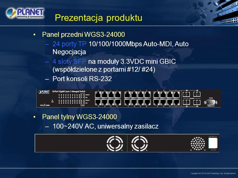 Prezentacja produktu Panel przedni WGS3-24000