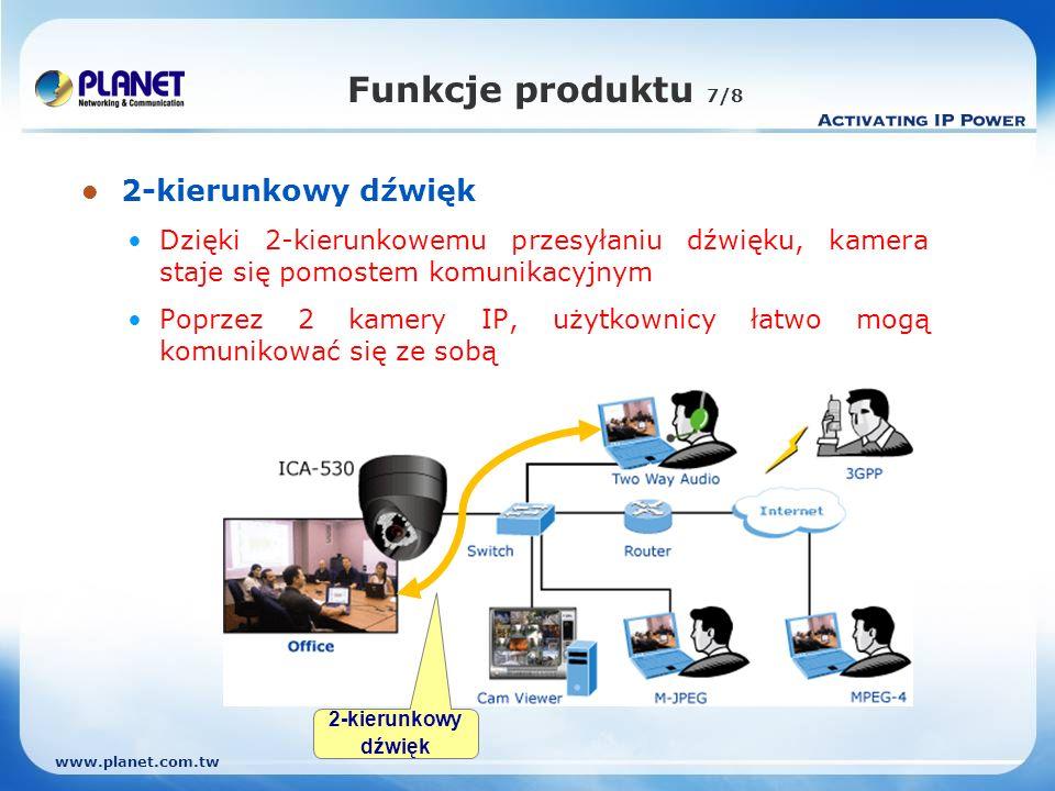 Funkcje produktu 7/8 2-kierunkowy dźwięk