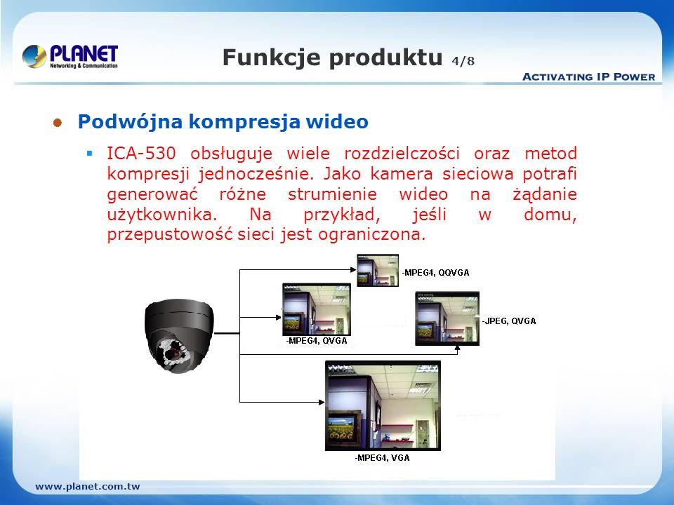 Funkcje produktu 4/8 Podwójna kompresja wideo