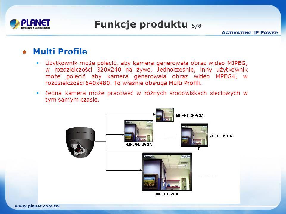 Funkcje produktu 5/8 Multi Profile