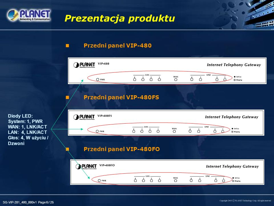 Prezentacja produktu Przedni panel VIP-480 Przedni panel VIP-480FS