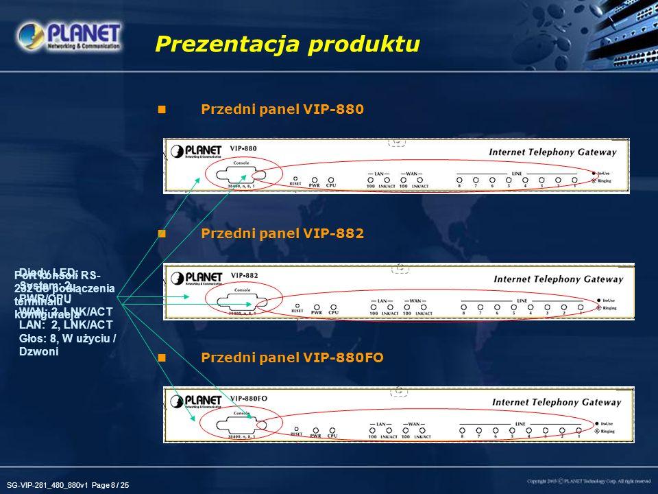 Prezentacja produktu Przedni panel VIP-880 Przedni panel VIP-882
