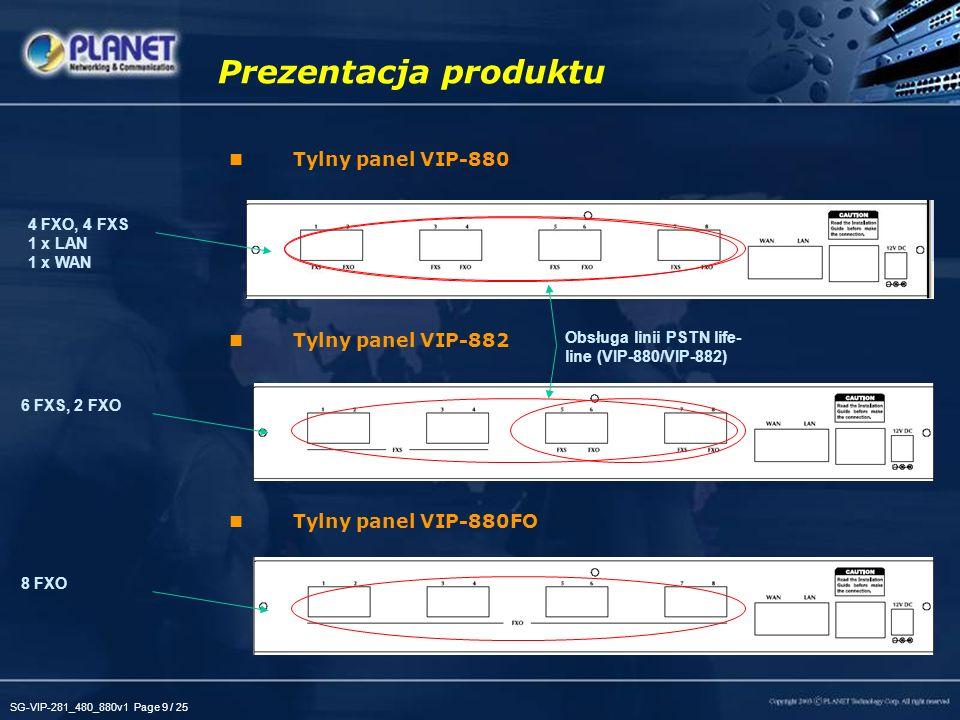 Prezentacja produktu Tylny panel VIP-880 Tylny panel VIP-882