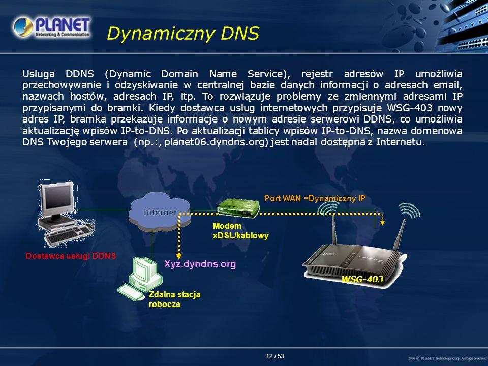 Dynamiczny DNS