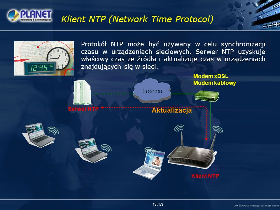 Klient NTP (Network Time Protocol)