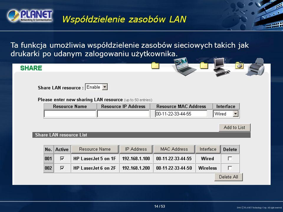 Współdzielenie zasobów LAN