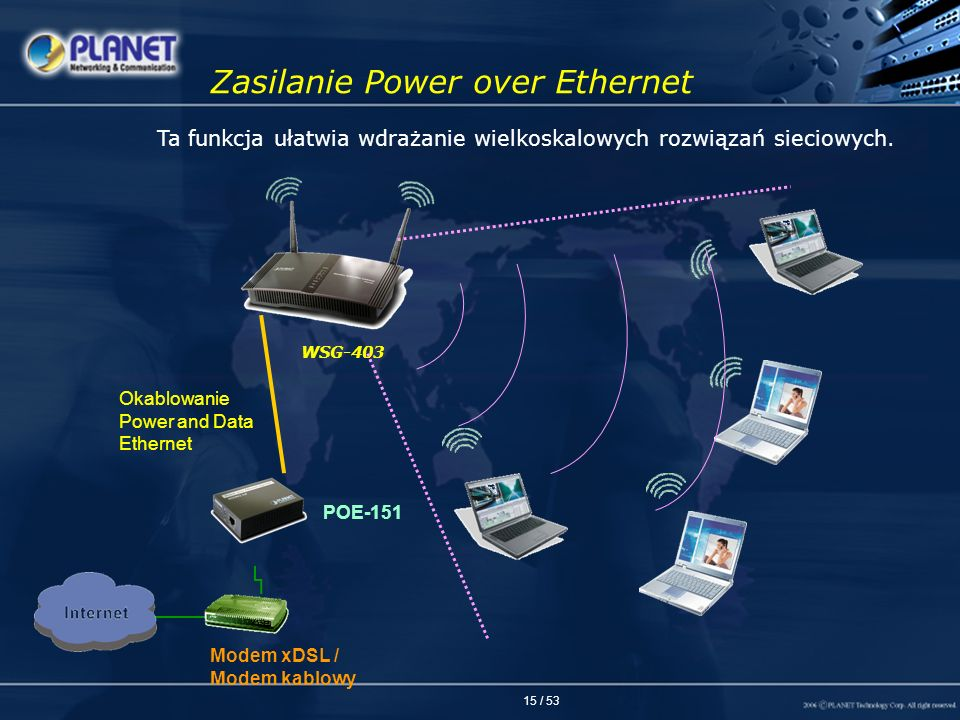 Zasilanie Power over Ethernet