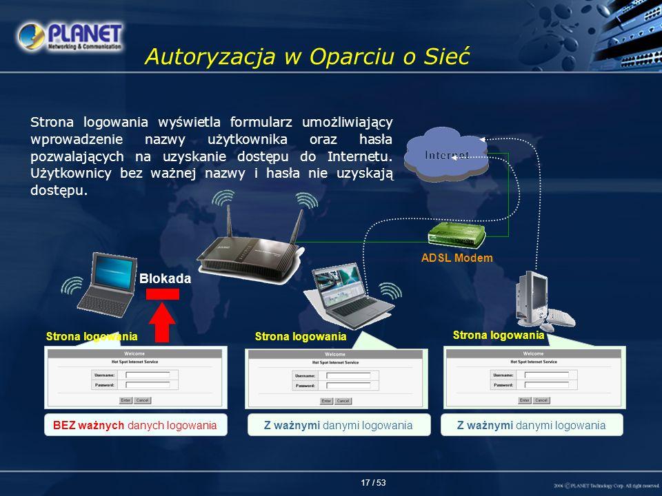 Autoryzacja w Oparciu o Sieć