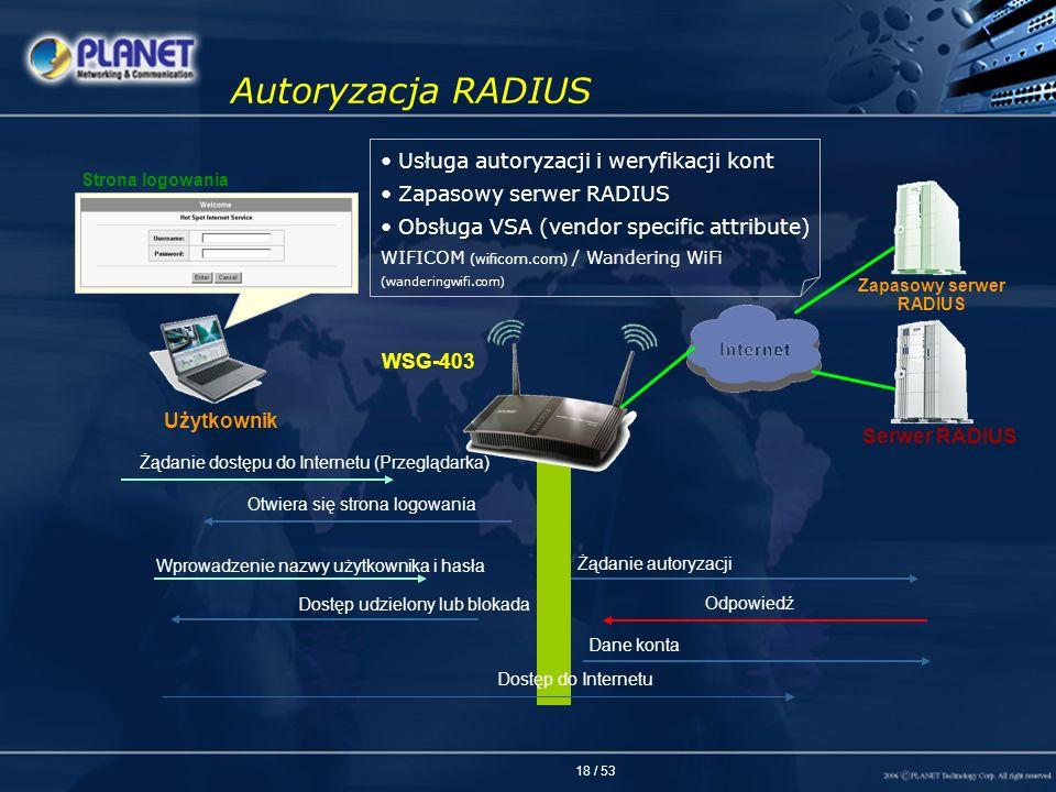 Zapasowy serwer RADIUS