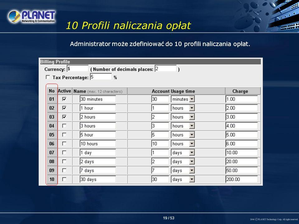 10 Profili naliczania opłat