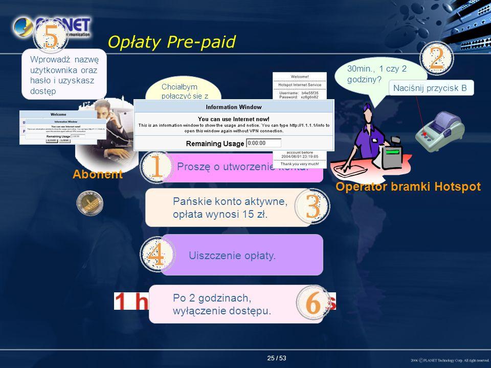 Opłaty Pre-paid Abonent Operator bramki Hotspot