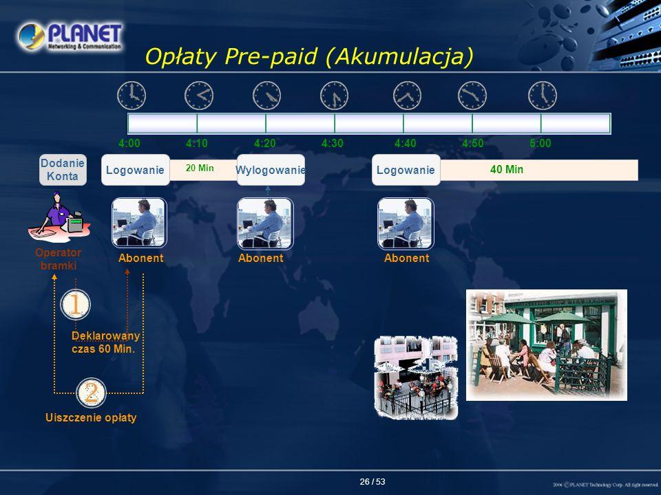 Opłaty Pre-paid (Akumulacja)