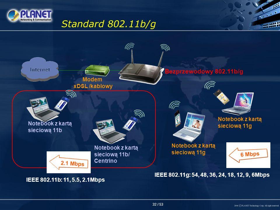 Standard 802.11b/g Bezprzewodowy 802.11b/g Modem xDSL /kablowy