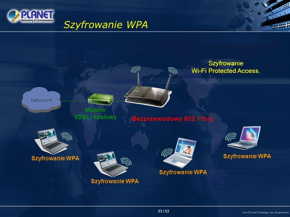 Szyfrowanie Wi-Fi Protected Access.