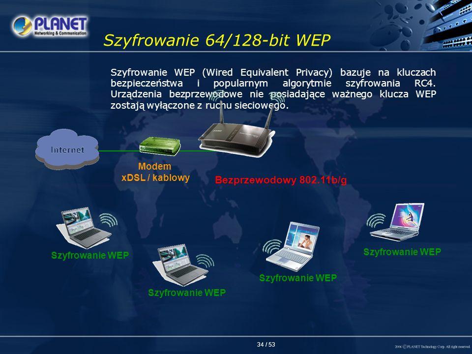 Szyfrowanie 64/128-bit WEP Bezprzewodowy 802.11b/g