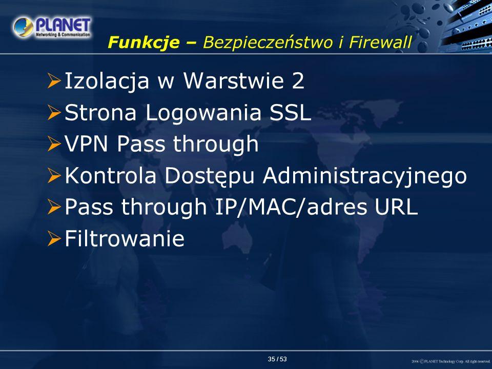Funkcje – Bezpieczeństwo i Firewall