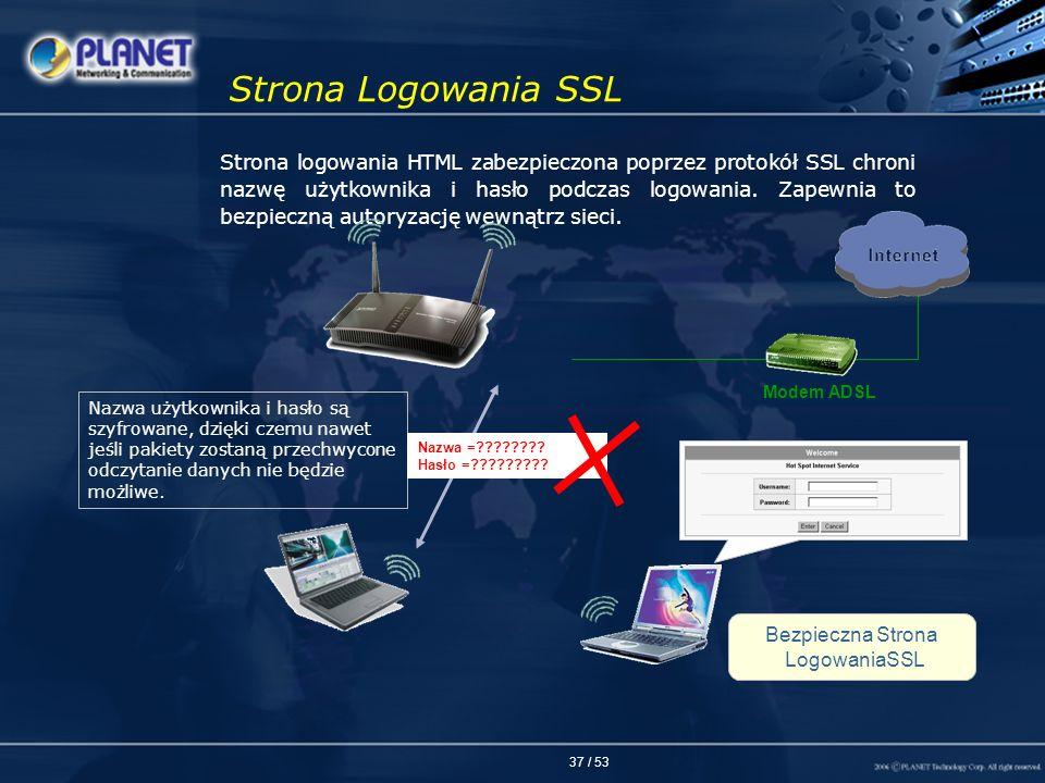 Bezpieczna Strona LogowaniaSSL