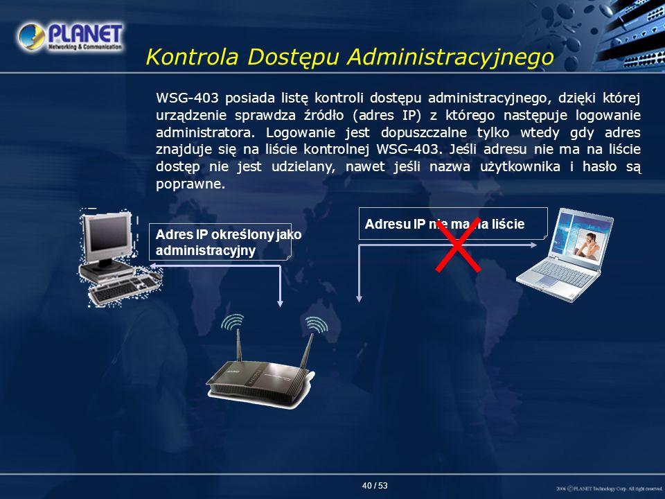 Kontrola Dostępu Administracyjnego