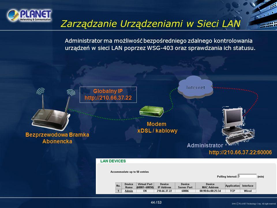 Zarządzanie Urządzeniami w Sieci LAN