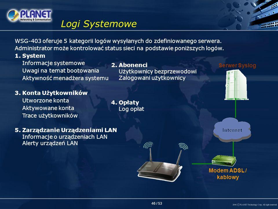 Logi Systemowe