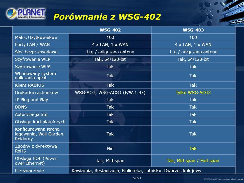 Porównanie z WSG-402 WSG-402 WSG-403 Maks. Użytkowników 100